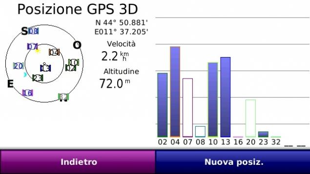 Tipica schermata dei satelliti sul terminale GPS